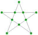 Pentragramm