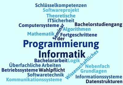 Word Cloud BSc Informatik